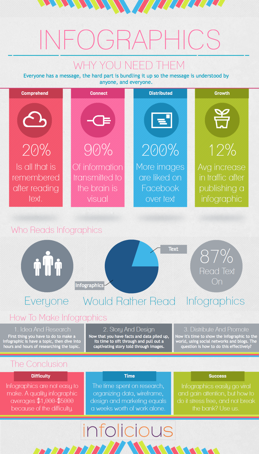 Why-Use-Infographics